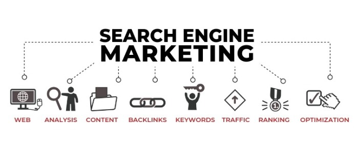 Search Engine Marketing Vacation Rental Marketing Services | Virtual Resort Manager